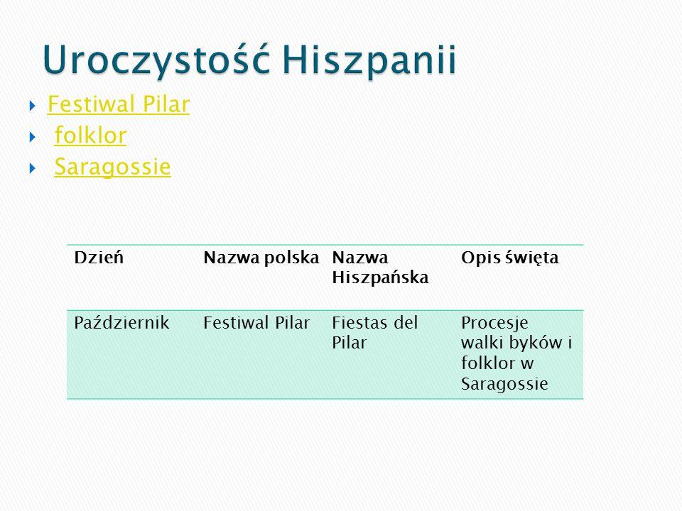  Festiwal Pilar Festiwal Pilar  folklorfolklor  SaragossieSaragossie DzieńNazwa polskaNazwa Hiszpańska Opis święta PaździernikFestiwal PilarFiestas