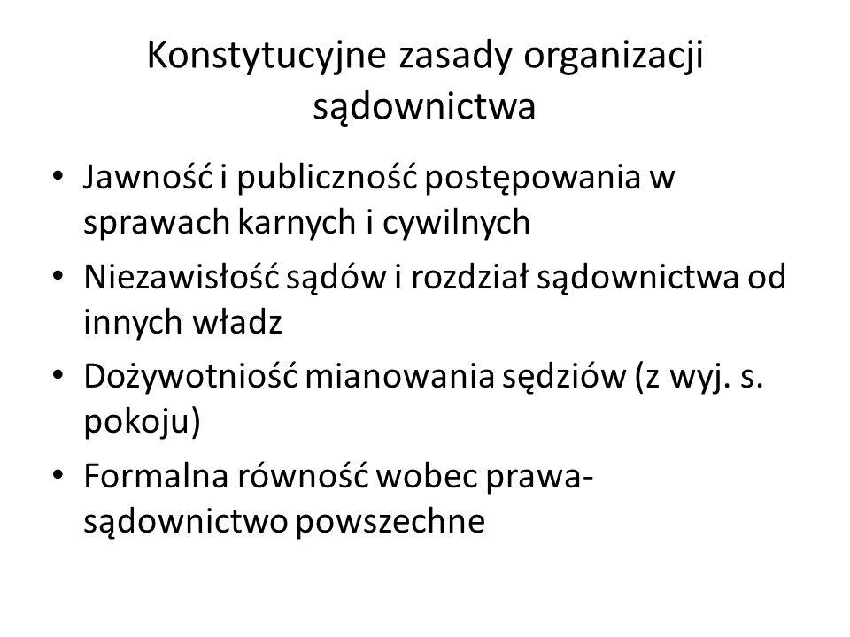 Konstytucyjne zasady organizacji sądownictwa Jawność i publiczność postępowania w sprawach karnych i cywilnych Niezawisłość sądów i rozdział sądownict