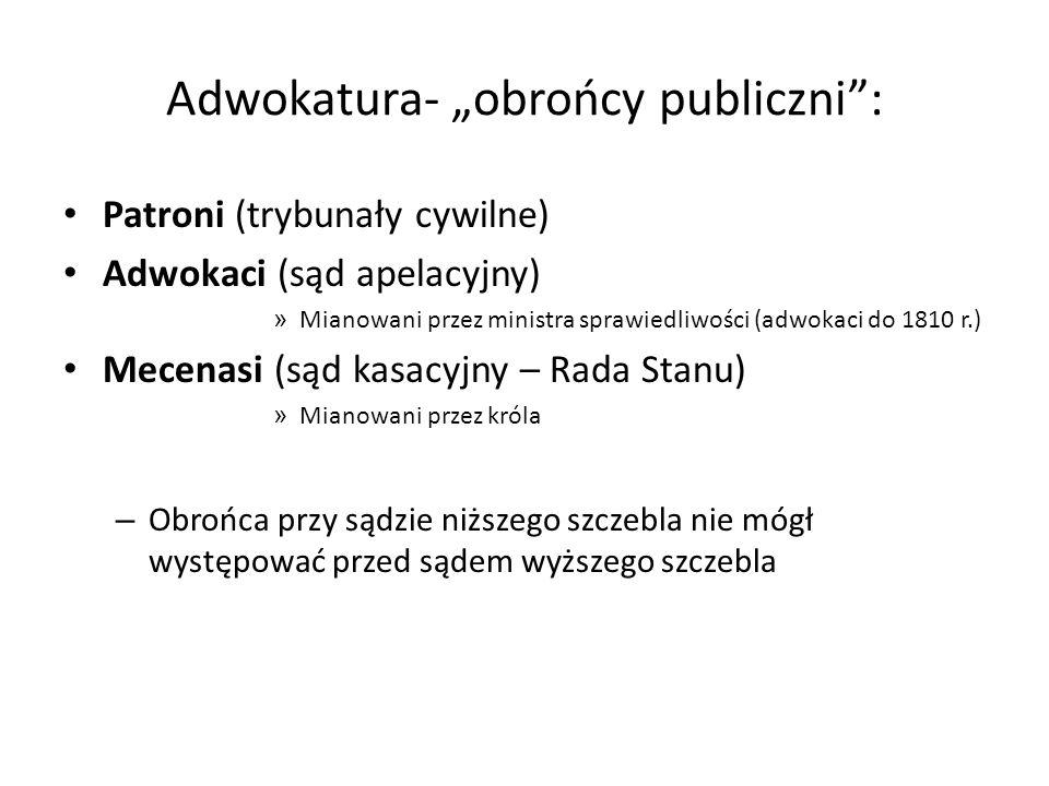 """Adwokatura- """"obrońcy publiczni"""": Patroni (trybunały cywilne) Adwokaci (sąd apelacyjny) » Mianowani przez ministra sprawiedliwości (adwokaci do 1810 r."""