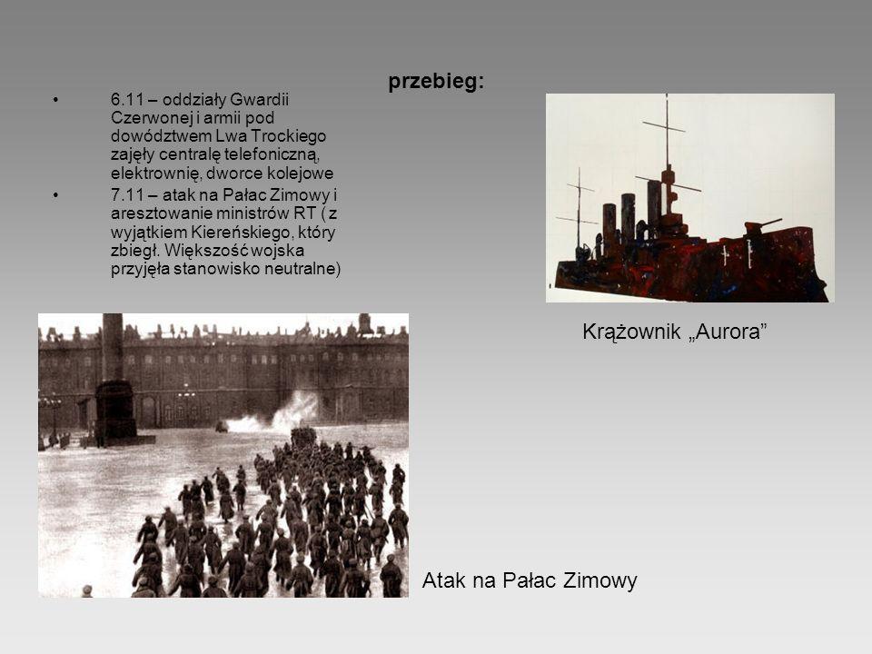 przebieg: 6.11 – oddziały Gwardii Czerwonej i armii pod dowództwem Lwa Trockiego zajęły centralę telefoniczną, elektrownię, dworce kolejowe 7.11 – ata