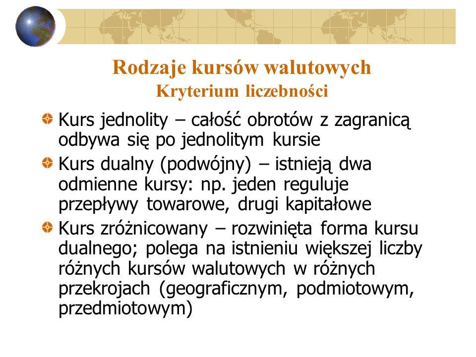 Rodzaje kursów walutowych Kryterium liczebności Kurs jednolity – całość obrotów z zagranicą odbywa się po jednolitym kursie Kurs dualny (podwójny) – i