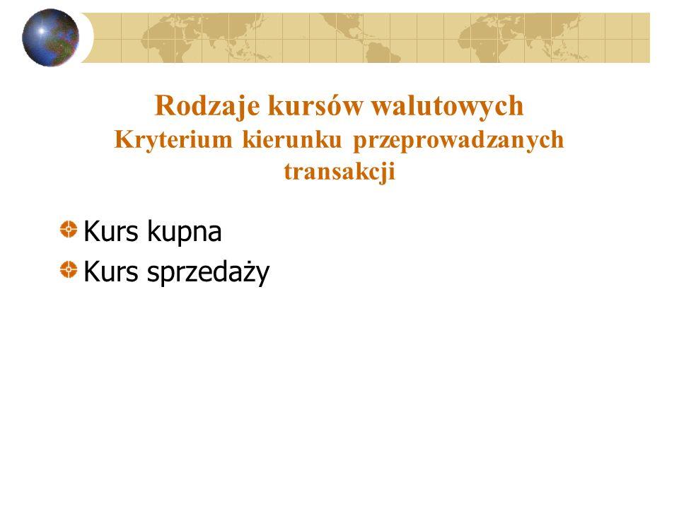 Rodzaje kursów walutowych Kryterium kierunku przeprowadzanych transakcji Kurs kupna Kurs sprzedaży