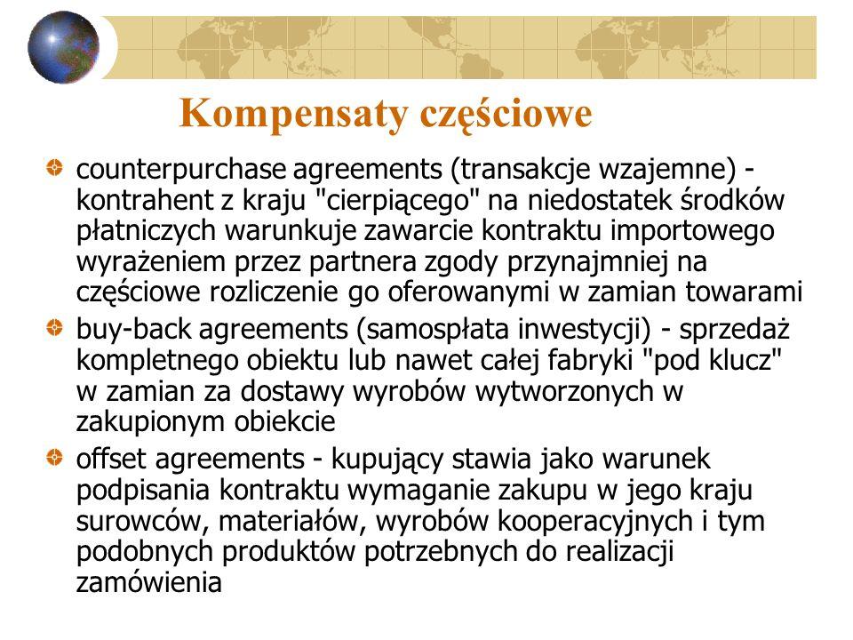 Kompensaty częściowe counterpurchase agreements (transakcje wzajemne) - kontrahent z kraju