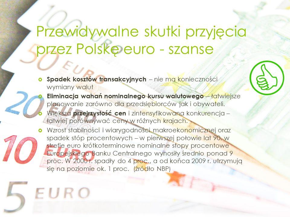 Przewidywalne skutki przyjęcia przez Polskę euro - szanse  Spadek kosztów transakcyjnych – nie ma konieczności wymiany walut  Eliminacja wahań nomin