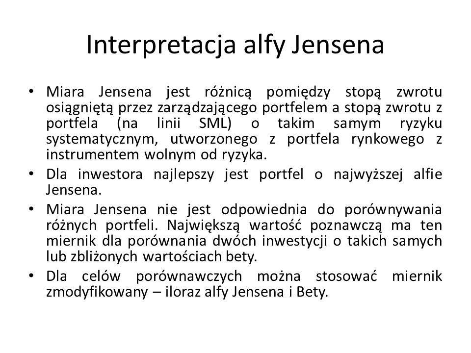 Interpretacja alfy Jensena Miara Jensena jest różnicą pomiędzy stopą zwrotu osiągniętą przez zarządzającego portfelem a stopą zwrotu z portfela (na linii SML) o takim samym ryzyku systematycznym, utworzonego z portfela rynkowego z instrumentem wolnym od ryzyka.