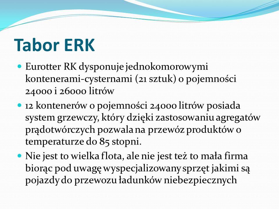 Tabor ERK Eurotter RK dysponuje jednokomorowymi kontenerami-cysternami (21 sztuk) o pojemności 24000 i 26000 litrów 12 kontenerów o pojemności 24000 l