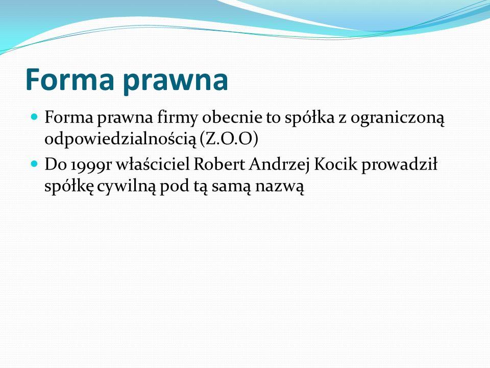 Forma prawna Forma prawna firmy obecnie to spółka z ograniczoną odpowiedzialnością (Z.O.O) Do 1999r właściciel Robert Andrzej Kocik prowadził spółkę cywilną pod tą samą nazwą
