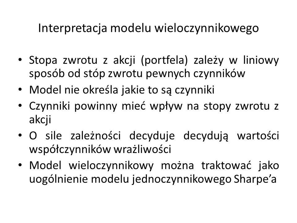 Interpretacja modelu wieloczynnikowego Stopa zwrotu z akcji (portfela) zależy w liniowy sposób od stóp zwrotu pewnych czynników Model nie określa jaki