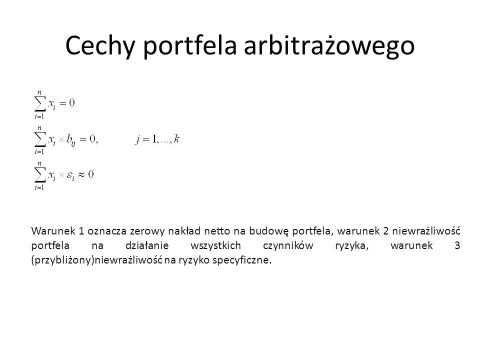 Cechy portfela arbitrażowego Warunek 1 oznacza zerowy nakład netto na budowę portfela, warunek 2 niewrażliwość portfela na działanie wszystkich czynni
