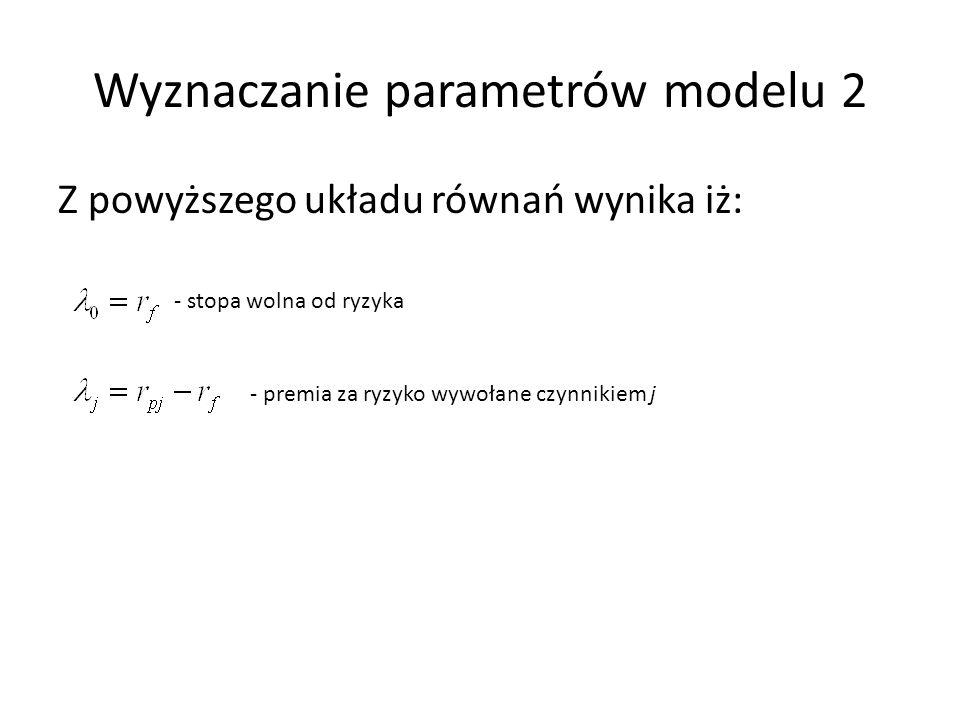 Wyznaczanie parametrów modelu 2 Z powyższego układu równań wynika iż: - stopa wolna od ryzyka - premia za ryzyko wywołane czynnikiem j