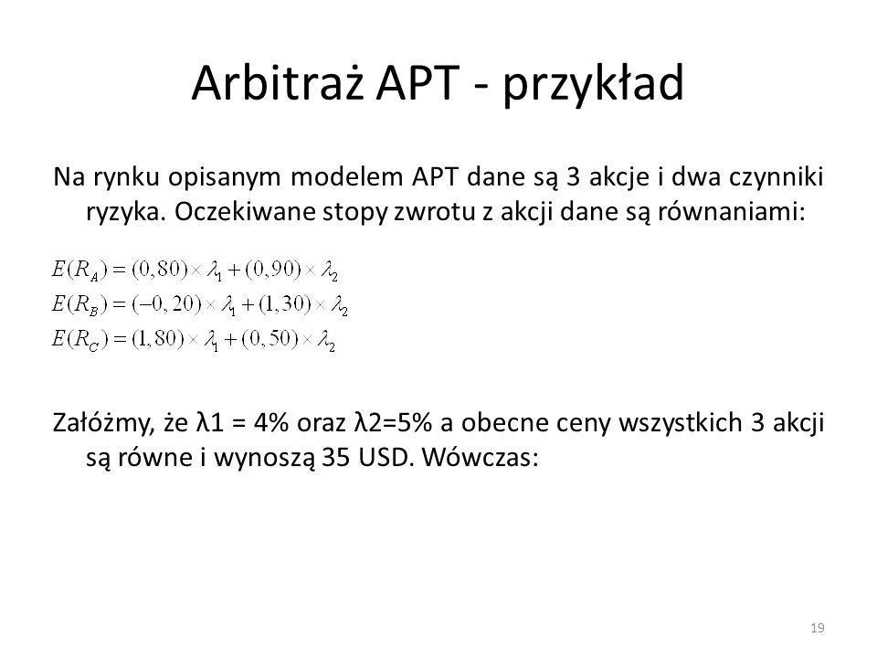 Arbitraż APT - przykład Na rynku opisanym modelem APT dane są 3 akcje i dwa czynniki ryzyka. Oczekiwane stopy zwrotu z akcji dane są równaniami: Załóż