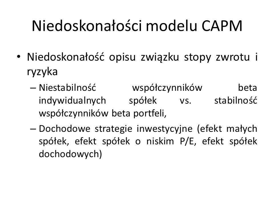 Niedoskonałości modelu CAPM Niedoskonałość opisu związku stopy zwrotu i ryzyka – Niestabilność współczynników beta indywidualnych spółek vs. stabilnoś