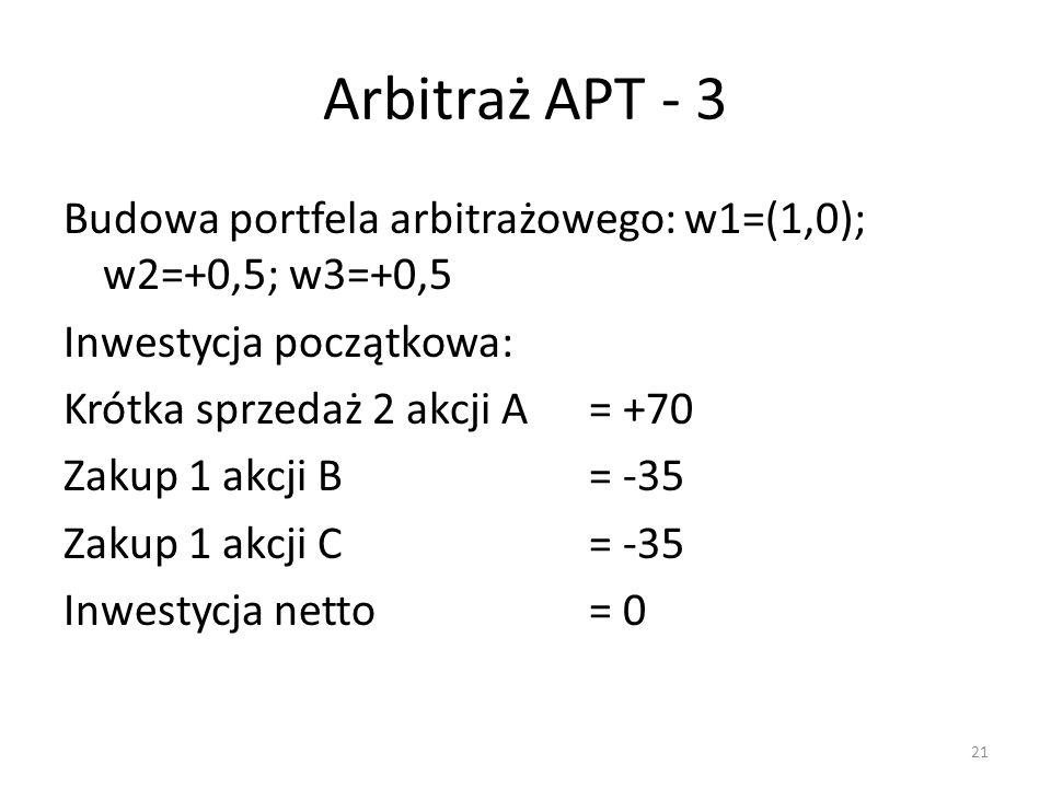 Arbitraż APT - 3 Budowa portfela arbitrażowego: w1=(1,0); w2=+0,5; w3=+0,5 Inwestycja początkowa: Krótka sprzedaż 2 akcji A = +70 Zakup 1 akcji B= -35