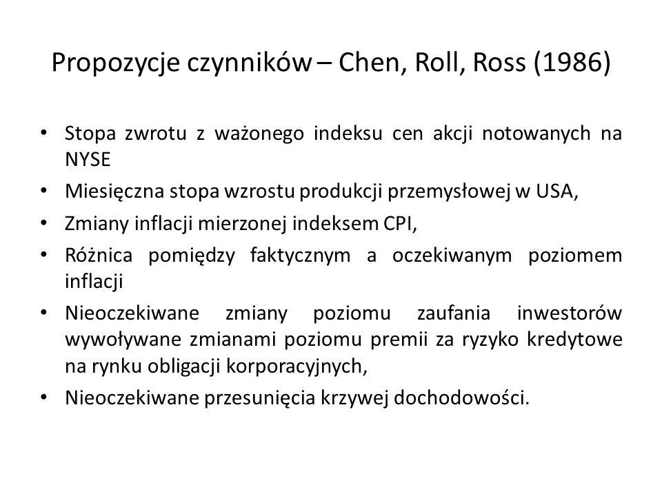 Propozycje czynników – Chen, Roll, Ross (1986) Stopa zwrotu z ważonego indeksu cen akcji notowanych na NYSE Miesięczna stopa wzrostu produkcji przemys