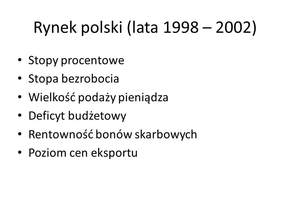 Rynek polski (lata 1998 – 2002) Stopy procentowe Stopa bezrobocia Wielkość podaży pieniądza Deficyt budżetowy Rentowność bonów skarbowych Poziom cen e