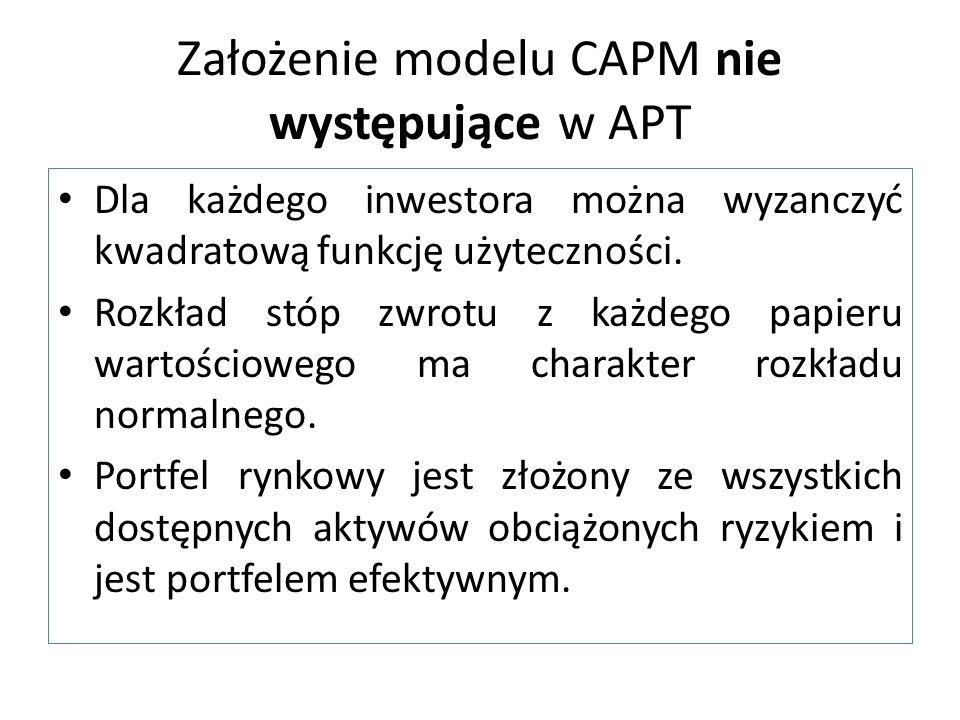 Założenie modelu CAPM nie występujące w APT Dla każdego inwestora można wyzanczyć kwadratową funkcję użyteczności. Rozkład stóp zwrotu z każdego papie
