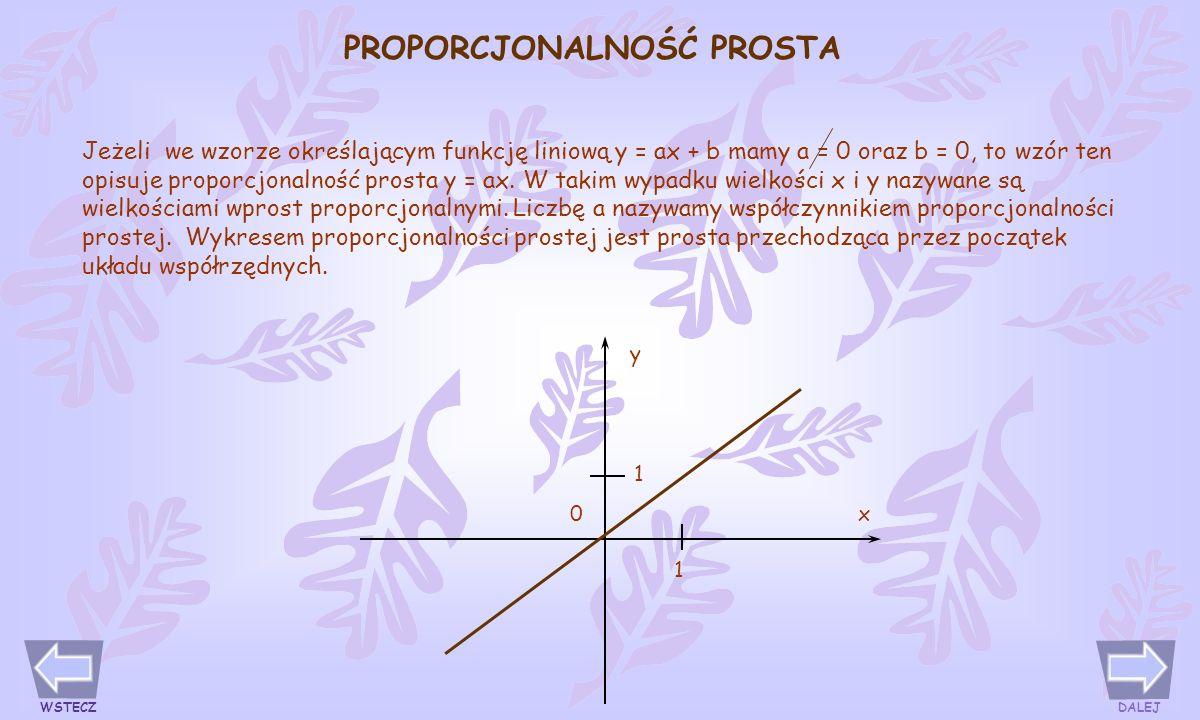 WYZNACZANIE FUNKCJI LINIOWEJ PRZECHODZĄCEJ PRZEZ DANE PUNKTY Aby wyznaczyć wzór funkcji liniowej, której wykres przechodzi przez dane punkty (1,3) oraz (-2,4), podstawiamy współrzędne tych punktów w miejsce x i y do wzoru y = ax + b.