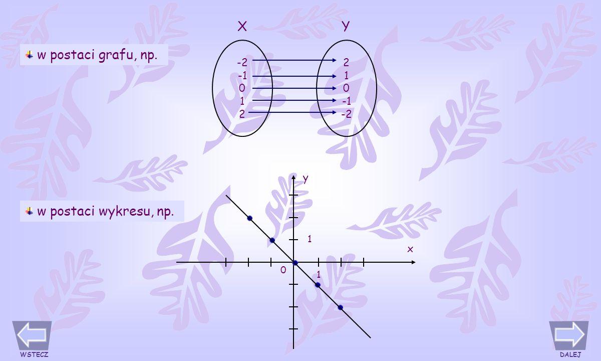 w postaci grafu, np. w postaci wykresu, np. y x 1 1 0 -2 0 1 2 1 0 -2 XY DALEJ WSTECZ