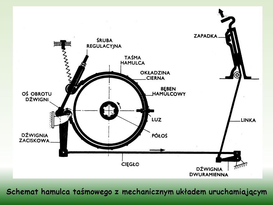 Schemat hamulca taśmowego z mechanicznym układem uruchamiającym