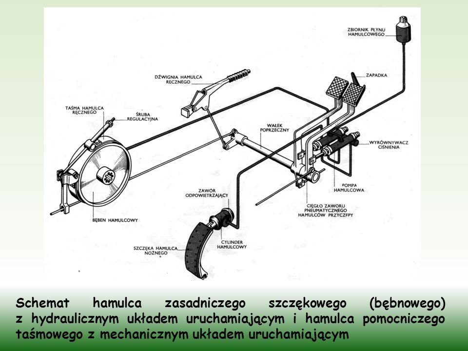 Schemat hamulca zasadniczego szczękowego (bębnowego) z hydraulicznym układem uruchamiającym i hamulca pomocniczego taśmowego z mechanicznym układem uruchamiającym