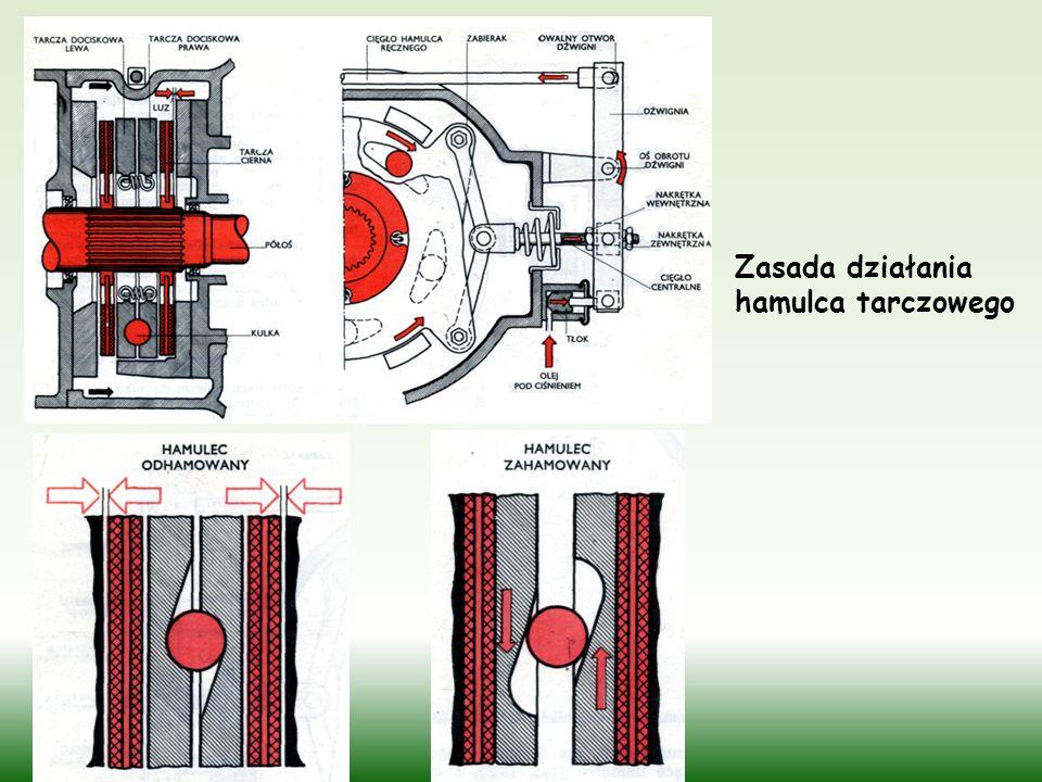 W hamulcach tarczowych elementami hamującymi są tarcze cierne zamocowane na półosiach.