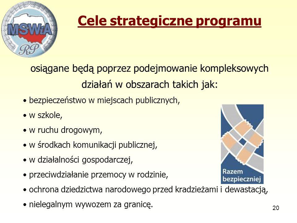 20 osiągane będą poprzez podejmowanie kompleksowych działań w obszarach takich jak: bezpieczeństwo w miejscach publicznych, w szkole, w ruchu drogowym