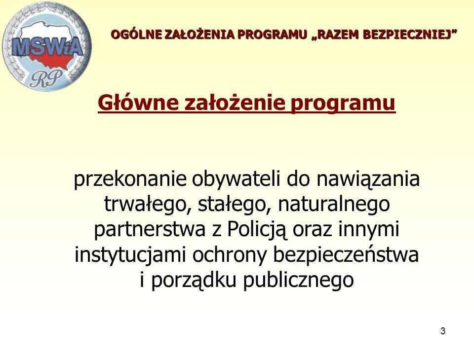 """3 OGÓLNE ZAŁOŻENIA PROGRAMU """"RAZEM BEZPIECZNIEJ Główne założenie programu przekonanie obywateli do nawiązania trwałego, stałego, naturalnego partnerstwa z Policją oraz innymi instytucjami ochrony bezpieczeństwa i porządku publicznego"""