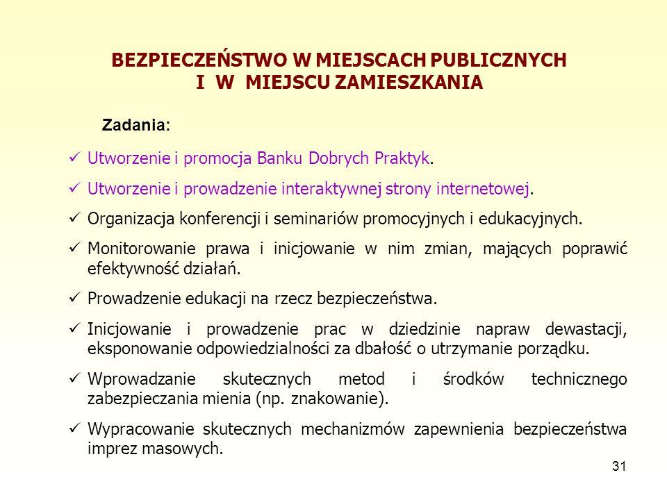 31 BEZPIECZEŃSTWO W MIEJSCACH PUBLICZNYCH I W MIEJSCU ZAMIESZKANIA Zadania: Utworzenie i promocja Banku Dobrych Praktyk. Utworzenie i prowadzenie inte