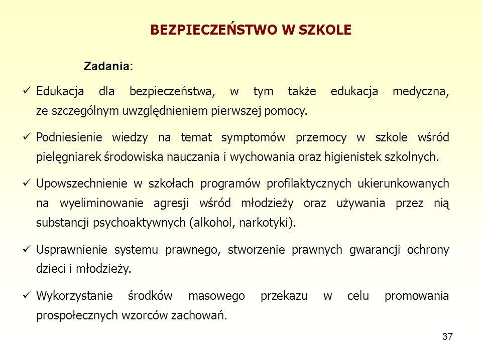 37 BEZPIECZEŃSTWO W SZKOLE Zadania: Edukacja dla bezpieczeństwa, w tym także edukacja medyczna, ze szczególnym uwzględnieniem pierwszej pomocy. Podnie