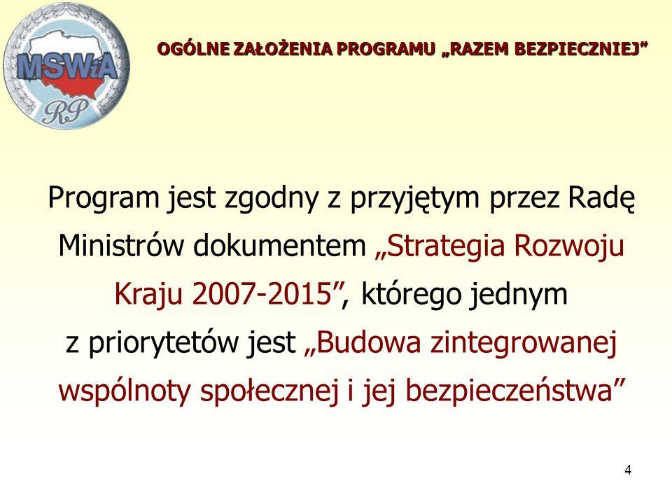 """4 Program jest zgodny z przyjętym przez Radę Ministrów dokumentem """"Strategia Rozwoju Kraju 2007-2015"""", którego jednym z priorytetów jest """"Budowa zinte"""