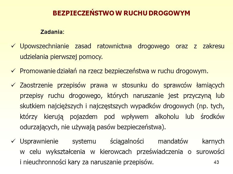 43 BEZPIECZEŃSTWO W RUCHU DROGOWYM Zadania: Upowszechnianie zasad ratownictwa drogowego oraz z zakresu udzielania pierwszej pomocy. Promowanie działań
