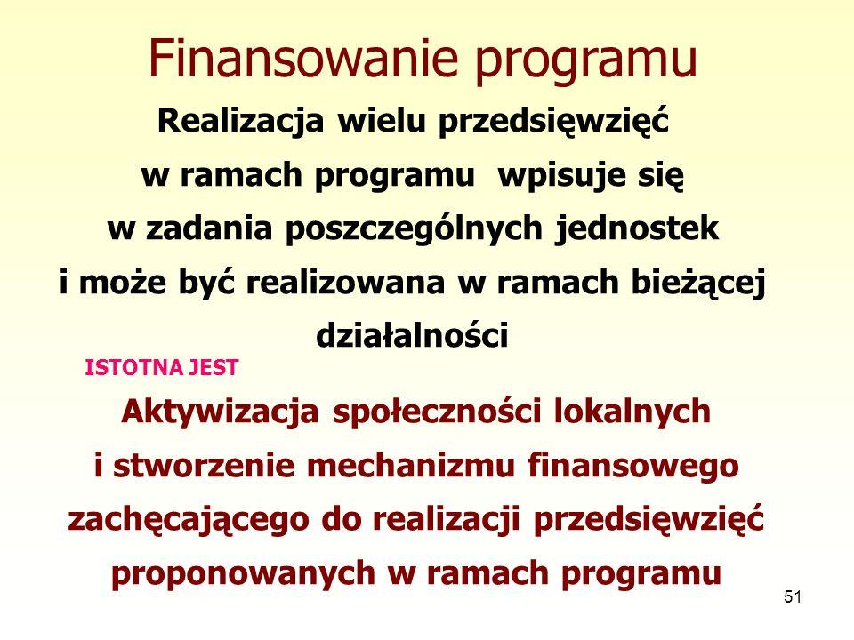 51 Finansowanie programu Realizacja wielu przedsięwzięć w ramach programu wpisuje się w zadania poszczególnych jednostek i może być realizowana w ramach bieżącej działalności Aktywizacja społeczności lokalnych i stworzenie mechanizmu finansowego zachęcającego do realizacji przedsięwzięć proponowanych w ramach programu ISTOTNA JEST