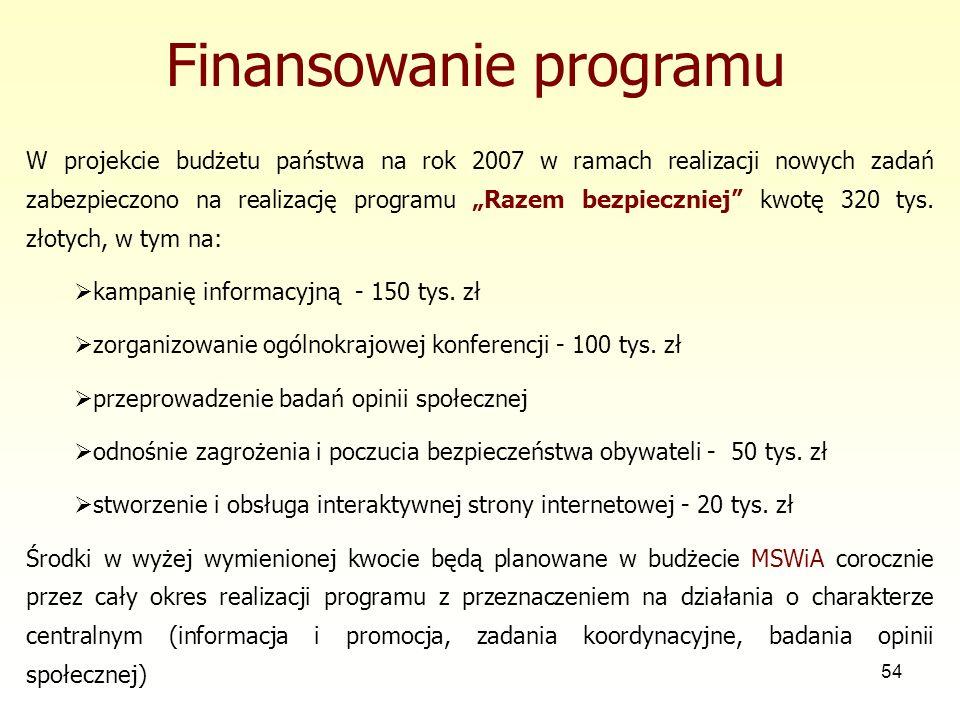 """54 Finansowanie programu W projekcie budżetu państwa na rok 2007 w ramach realizacji nowych zadań zabezpieczono na realizację programu """"Razem bezpieczniej kwotę 320 tys."""