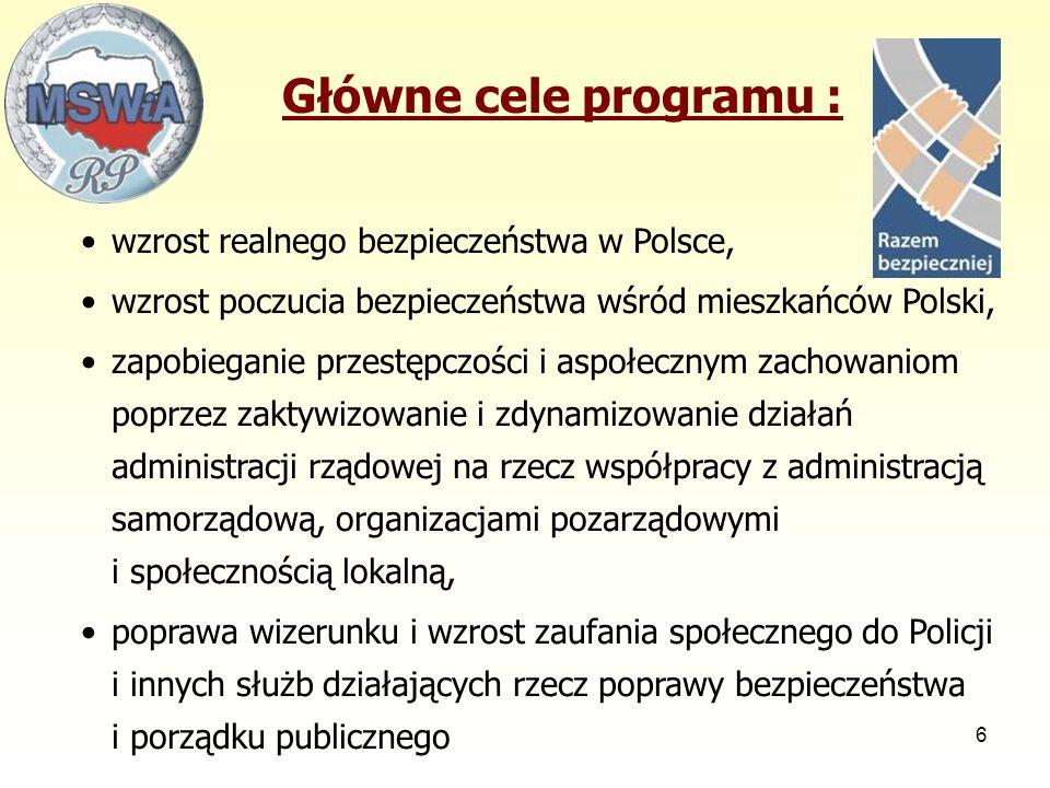 6 wzrost realnego bezpieczeństwa w Polsce, wzrost poczucia bezpieczeństwa wśród mieszkańców Polski, zapobieganie przestępczości i aspołecznym zachowan