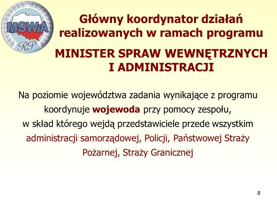 9 GŁÓWNY KOORDYNATOR MINISTER SPRAW WEWNĘTRZNYCH i ADMINISTRACJI Zespół koordynacyjny Przedstawiciele ministerstw: SPRAWIEDLIWOŚCI EDUKACJI NARODOWEJ OBRONY NARODOWEJ ZDROWIA FINANSÓW SPORTU PRACY I POLITYKI SPOŁECZNEJ GOSPODARKI ŚRODOWISKA KULTURY I DZIEDZICTWA NARODOWEGO TRANSPORTU BUDOWNICTWA KOMENDANT GŁÓWNY POLICJI PARTNER PRZEDSTAWICIELE ADMINISTRACJI SAMORZĄDOWEJ POLICJI PAŃSTWOWEJ STRAŻY POŻARNEJ ZESPÓŁ POWIAT- STAROSTA GMINA- WÓJT BURMISTRZ, PREZYDENT MIASTA WOJEWODA KOMISJA BEZPIECZEŃSTWA i PORZĄDKU prokuratura KOMISJA RADY GMINY/MIASTA Instytucje, osoby działające na rzecz bezpieczeństwa PARTNERZY: ORGANIZACJE SPOŁECZNE, KOŚCIOŁY, ZWIĄZKI WYZNANIOWE