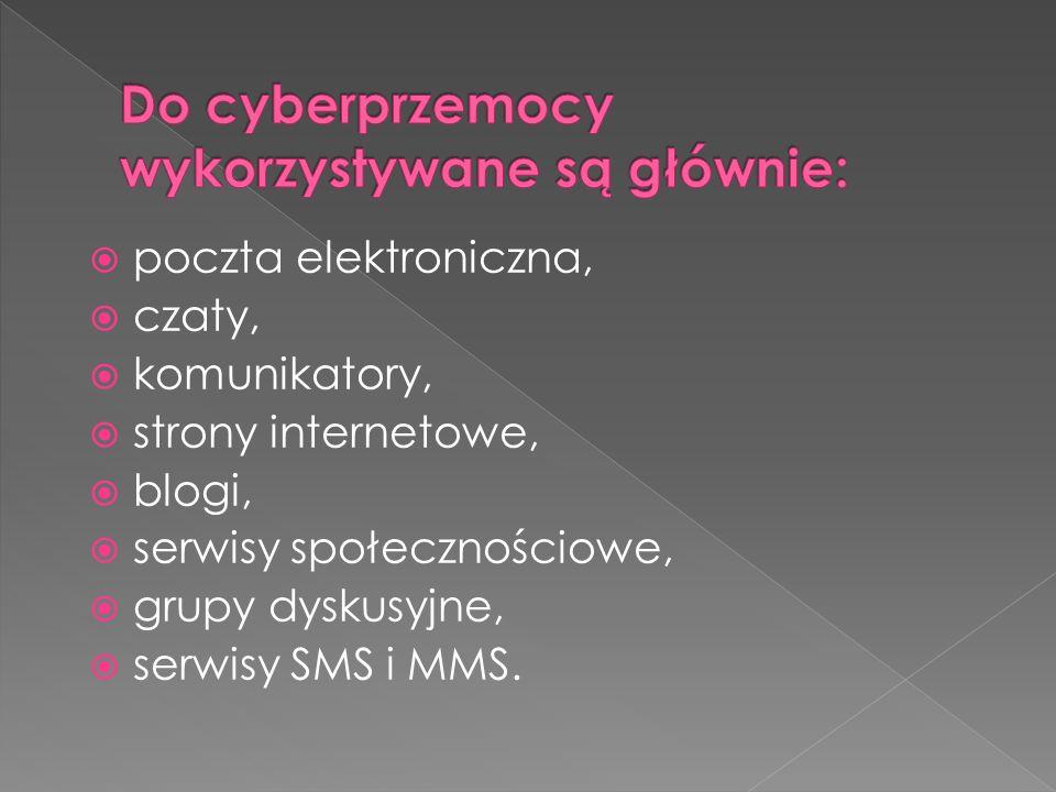  poczta elektroniczna,  czaty,  komunikatory,  strony internetowe,  blogi,  serwisy społecznościowe,  grupy dyskusyjne,  serwisy SMS i MMS.