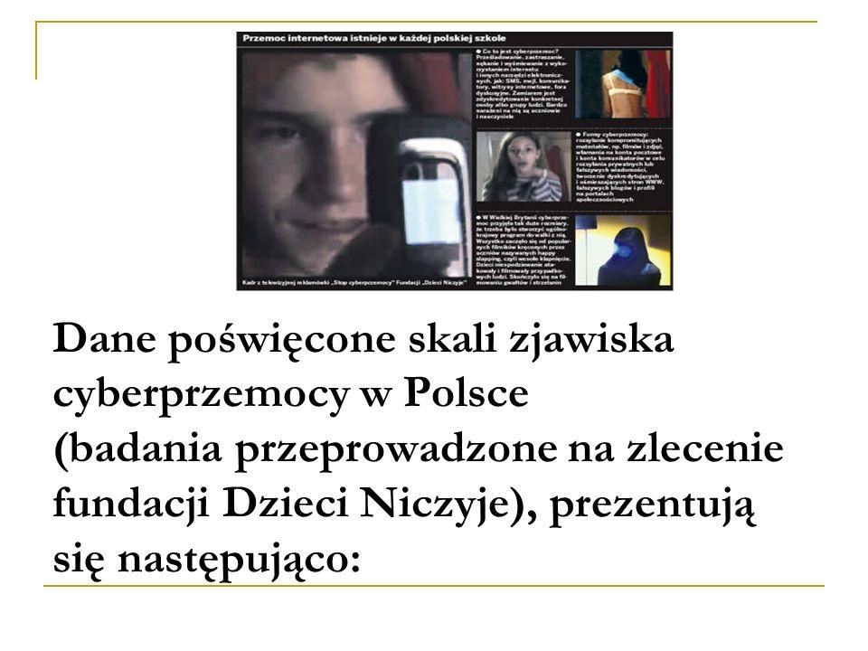 Dane poświęcone skali zjawiska cyberprzemocy w Polsce (badania przeprowadzone na zlecenie fundacji Dzieci Niczyje), prezentują się następująco: