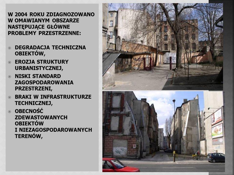 Fabryka Wohlmana - ul.Sienkiewicza Fabryka Ramischa - ul.