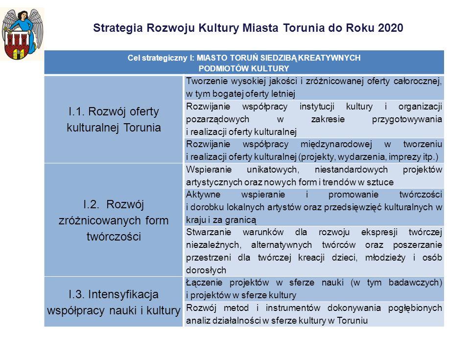 Strategia Rozwoju Kultury Miasta Torunia do Roku 2020 Cel strategiczny I: MIASTO TORUŃ SIEDZIBĄ KREATYWNYCH PODMIOTÓW KULTURY I.1. Rozwój oferty kultu