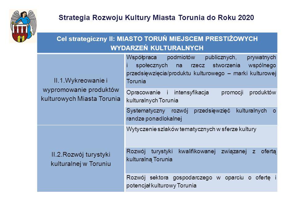 Strategia Rozwoju Kultury Miasta Torunia do Roku 2020 Cel strategiczny II: MIASTO TORUŃ MIEJSCEM PRESTIŻOWYCH WYDARZEŃ KULTURALNYCH II.1.Wykreowanie i