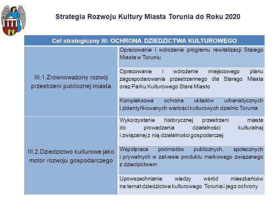 Strategia Rozwoju Kultury Miasta Torunia do Roku 2020 Cel strategiczny III: OCHRONA DZIEDZICTWA KULTUROWEGO III.1.Zrównoważony rozwój przestrzeni publ