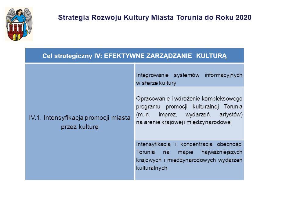 Strategia Rozwoju Kultury Miasta Torunia do Roku 2020 Cel strategiczny IV: EFEKTYWNE ZARZĄDZANIE KULTURĄ IV.1. Intensyfikacja promocji miasta przez ku