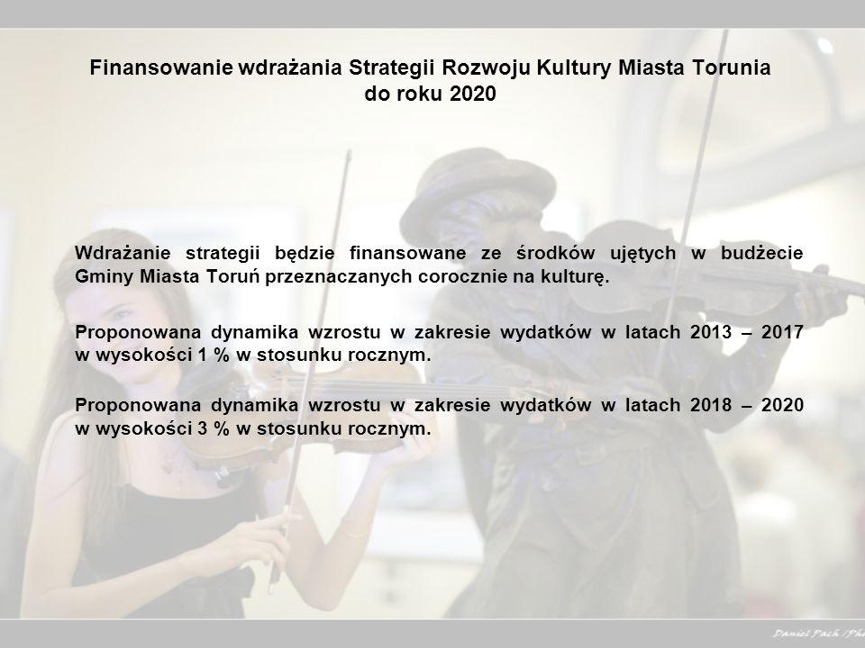 Finansowanie wdrażania Strategii Rozwoju Kultury Miasta Torunia do roku 2020 Wdrażanie strategii będzie finansowane ze środków ujętych w budżecie Gminy Miasta Toruń przeznaczanych corocznie na kulturę.