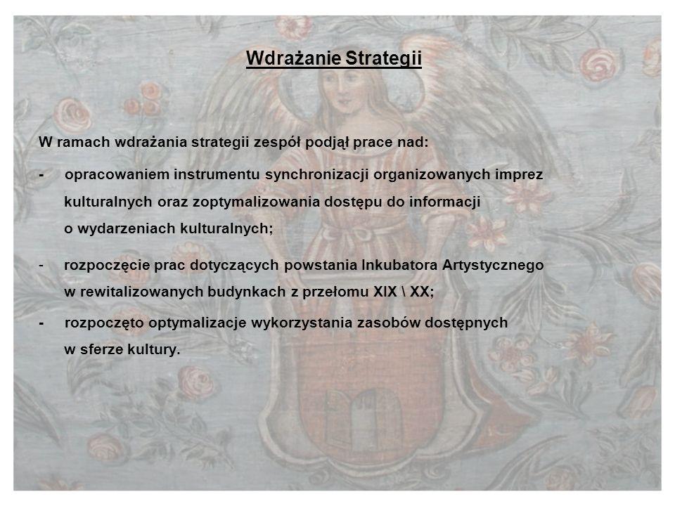 Wdrażanie Strategii W ramach wdrażania strategii zespół podjął prace nad: - opracowaniem instrumentu synchronizacji organizowanych imprez kulturalnych