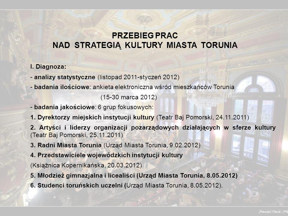 PRZEBIEG PRAC NAD STRATEGIĄ KULTURY MIASTA TORUNIA I. Diagnoza: - analizy statystyczne (listopad 2011-styczeń 2012) - badania ilościowe: ankieta elekt