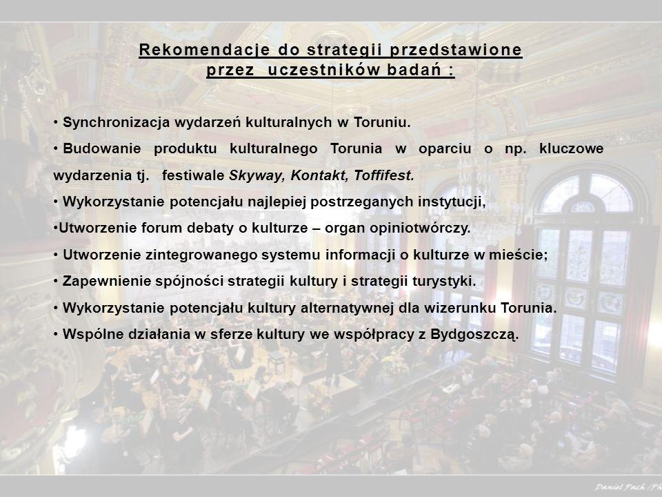 Rekomendacje do strategii przedstawione przez uczestników badań : Synchronizacja wydarzeń kulturalnych w Toruniu. Budowanie produktu kulturalnego Toru