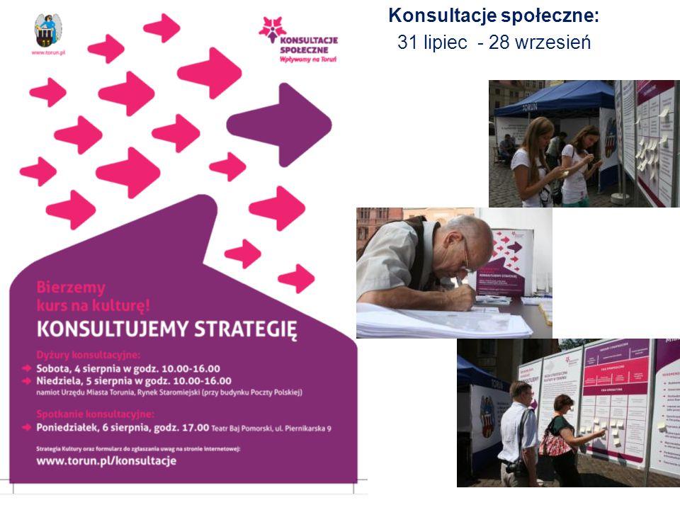 Strategia Rozwoju Kultury Miasta Torunia do Roku 2020 IV.3.Rozwijanie kompetencji odbiorców w zakresie uczestnictwa w kulturze i podmiotów kultury w zakresie nowoczesnego zarządzania kulturą Współpraca instytucji i środowisk kultury ze sferą oświaty w zakresie programu edukacji kulturalnej w Toruniu Stwarzanie warunków dla rozwoju kompetencji i umiejętności w zakresie zarządzania sferą kultury Wprowadzenie nowoczesnych metod zarządzania do miejskich instytucji kultury (np.