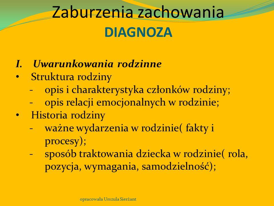 Zaburzenia zachowania DIAGNOZA opracowała Urszula Sierżant I.Uwarunkowania rodzinne Struktura rodziny -opis i charakterystyka członków rodziny; -opis