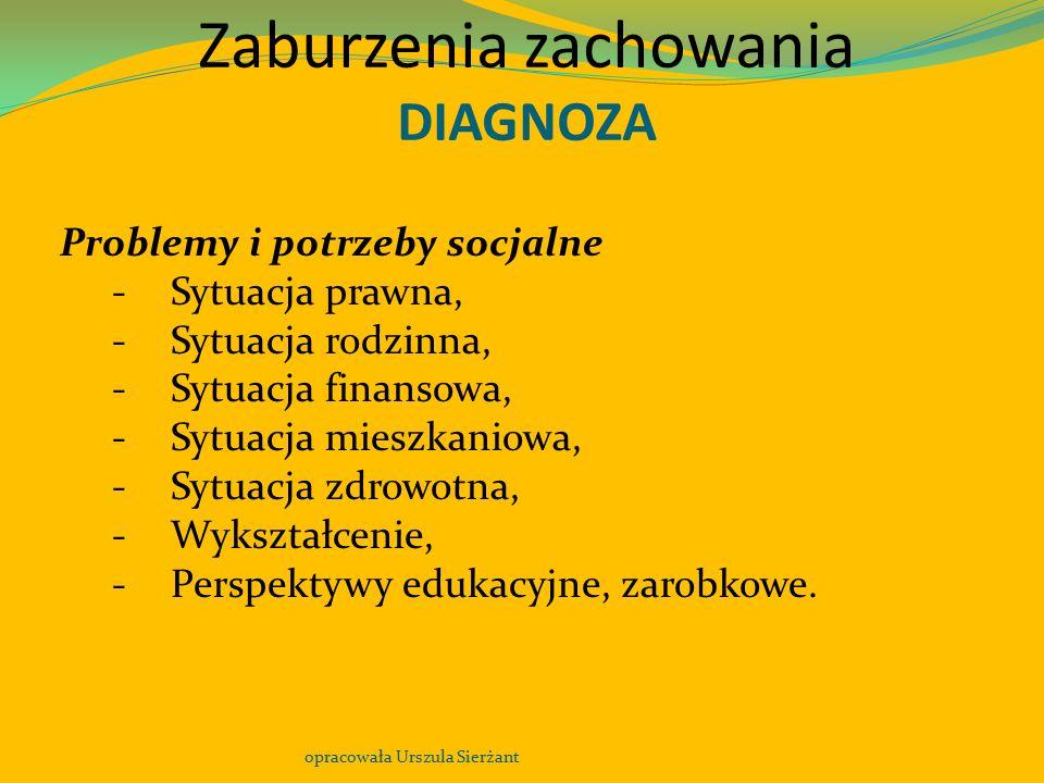 Zaburzenia zachowania DIAGNOZA opracowała Urszula Sierżant Problemy i potrzeby socjalne -Sytuacja prawna, -Sytuacja rodzinna, -Sytuacja finansowa, -Sy