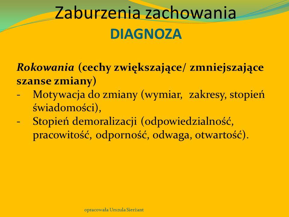 Zaburzenia zachowania DIAGNOZA opracowała Urszula Sierżant Rokowania (cechy zwiększające/ zmniejszające szanse zmiany) -Motywacja do zmiany (wymiar, z